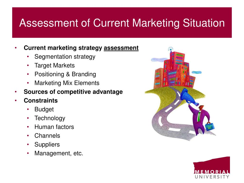Assessment of Current Marketing Situation