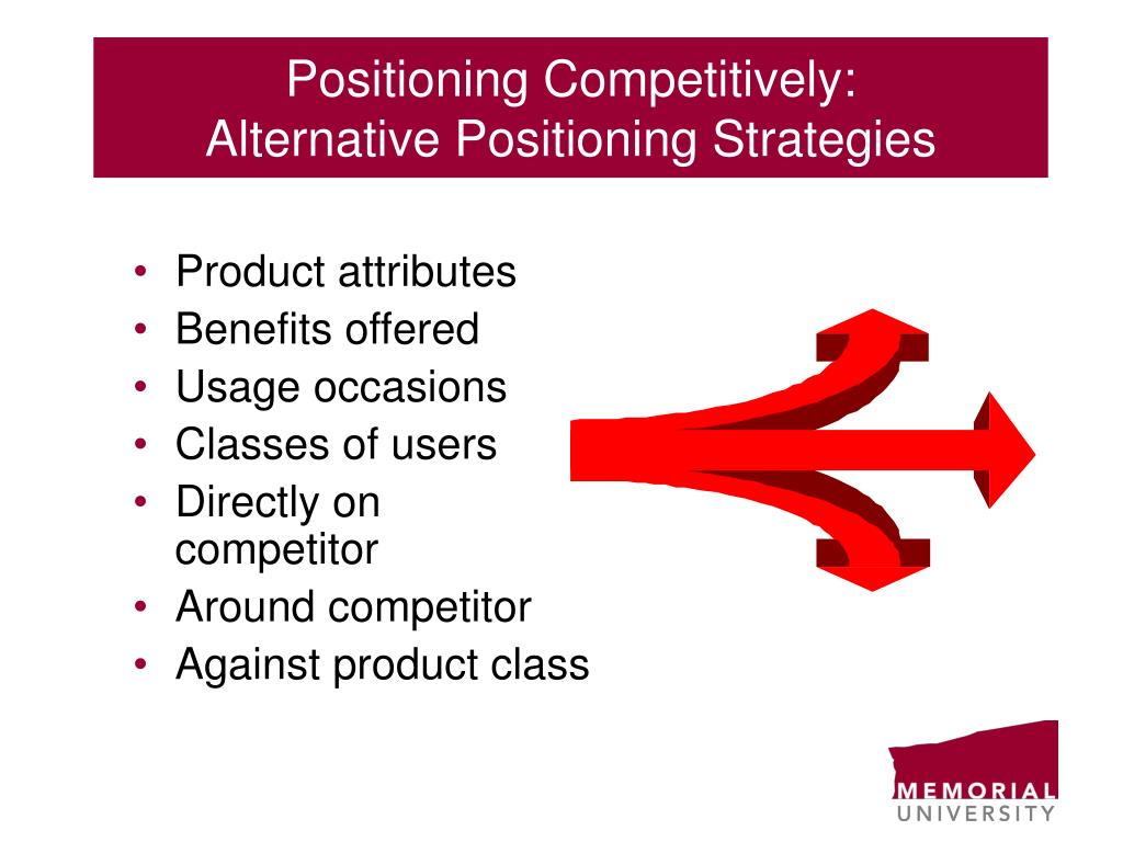 Positioning Competitively:
