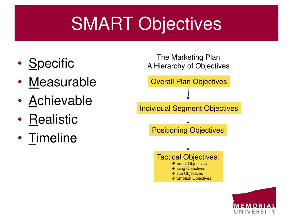 Overall Plan Objectives