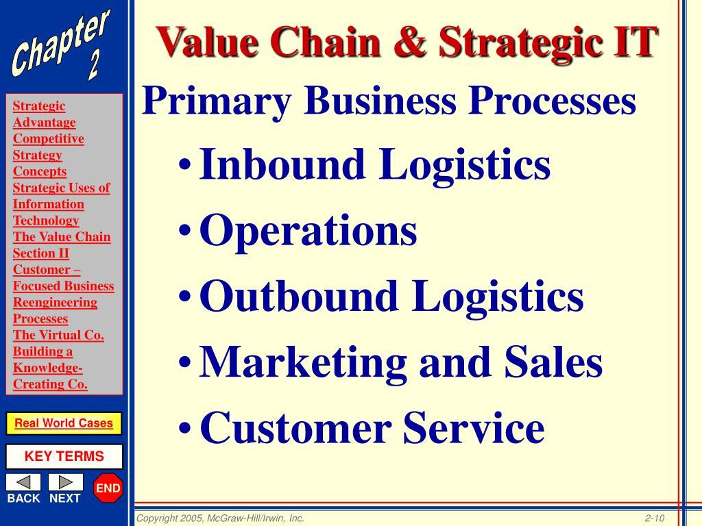 Value Chain & Strategic IT