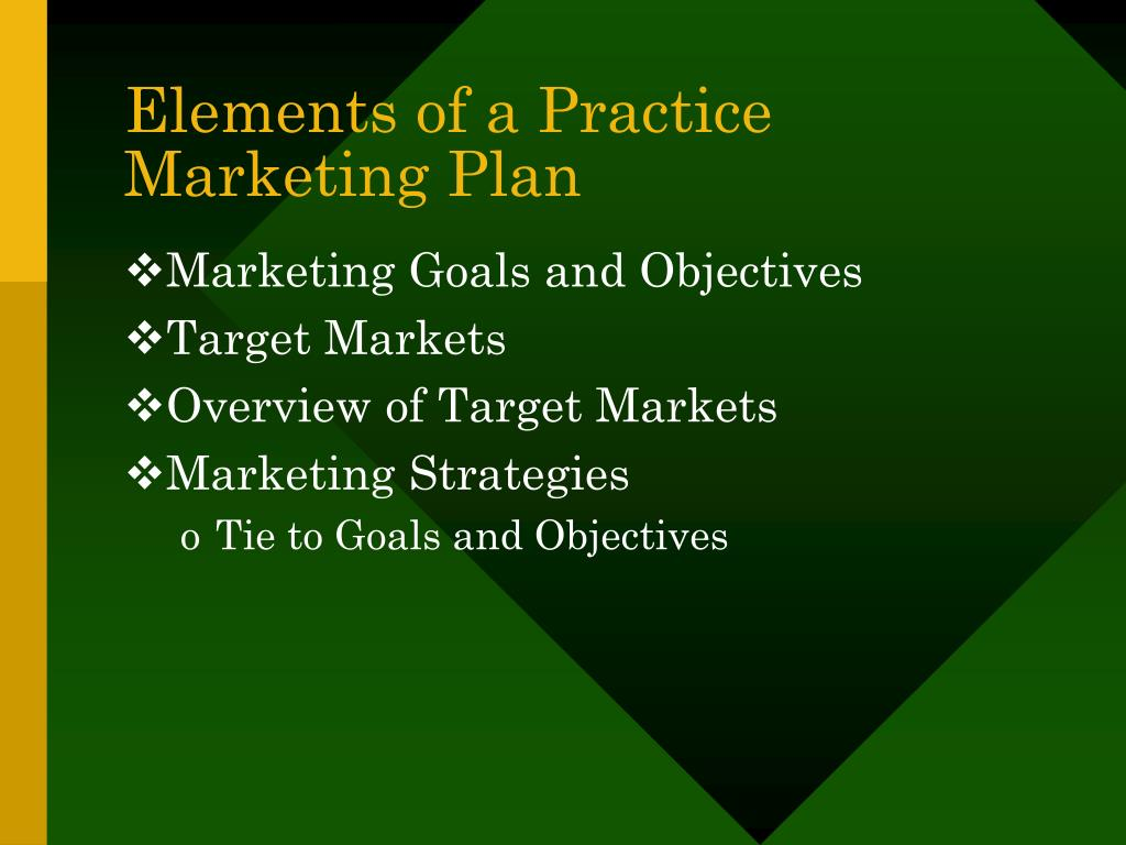 Elements of a Practice Marketing Plan