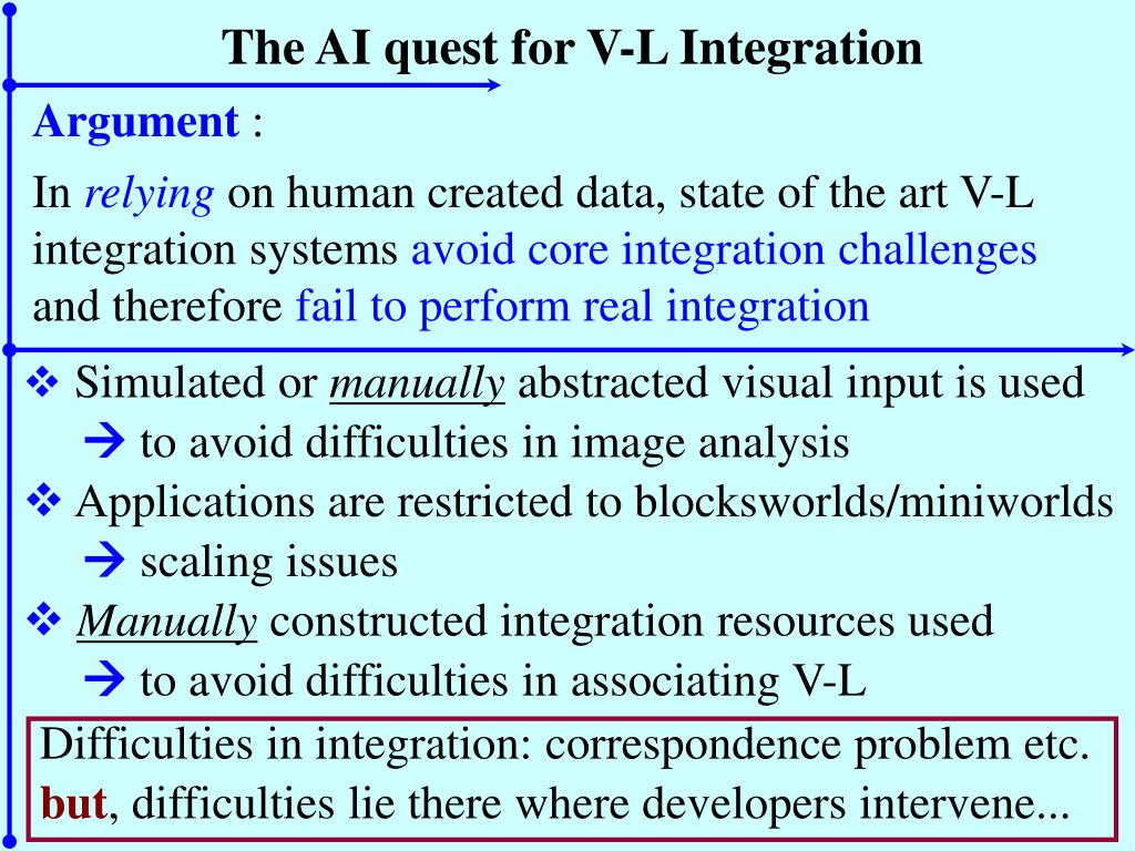 The AI quest for V-L Integration