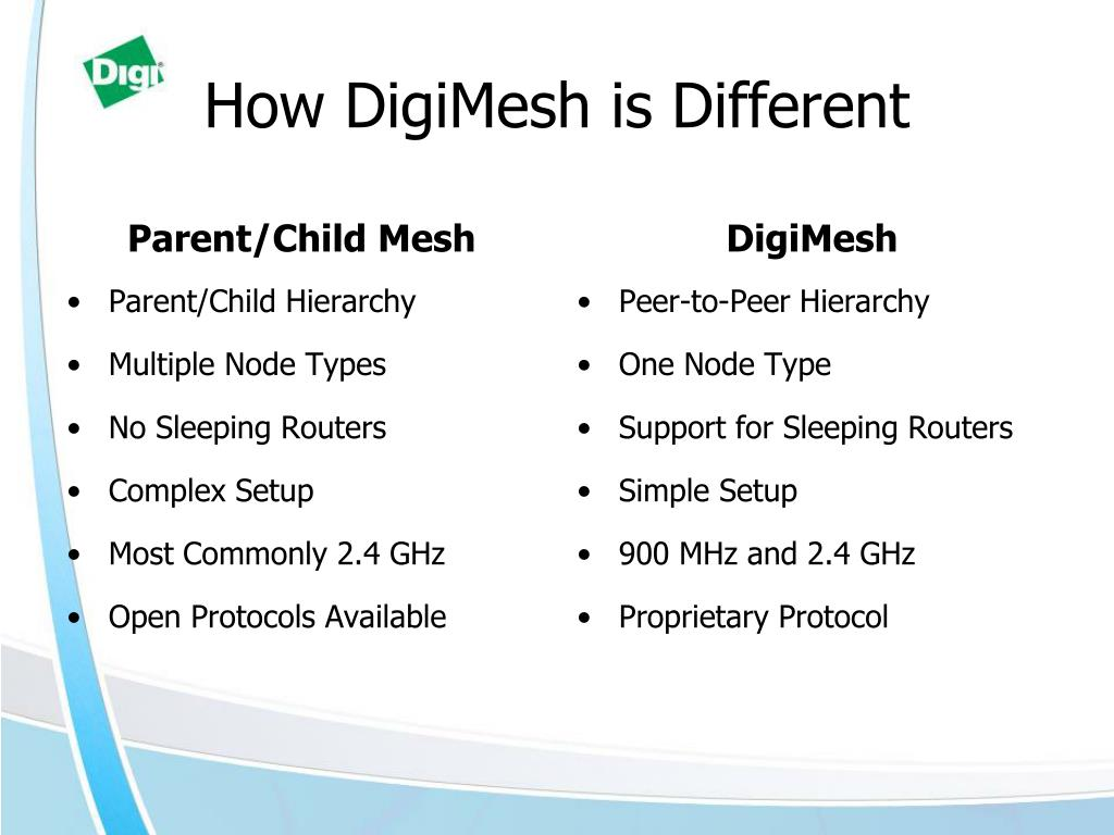 How DigiMesh is Different