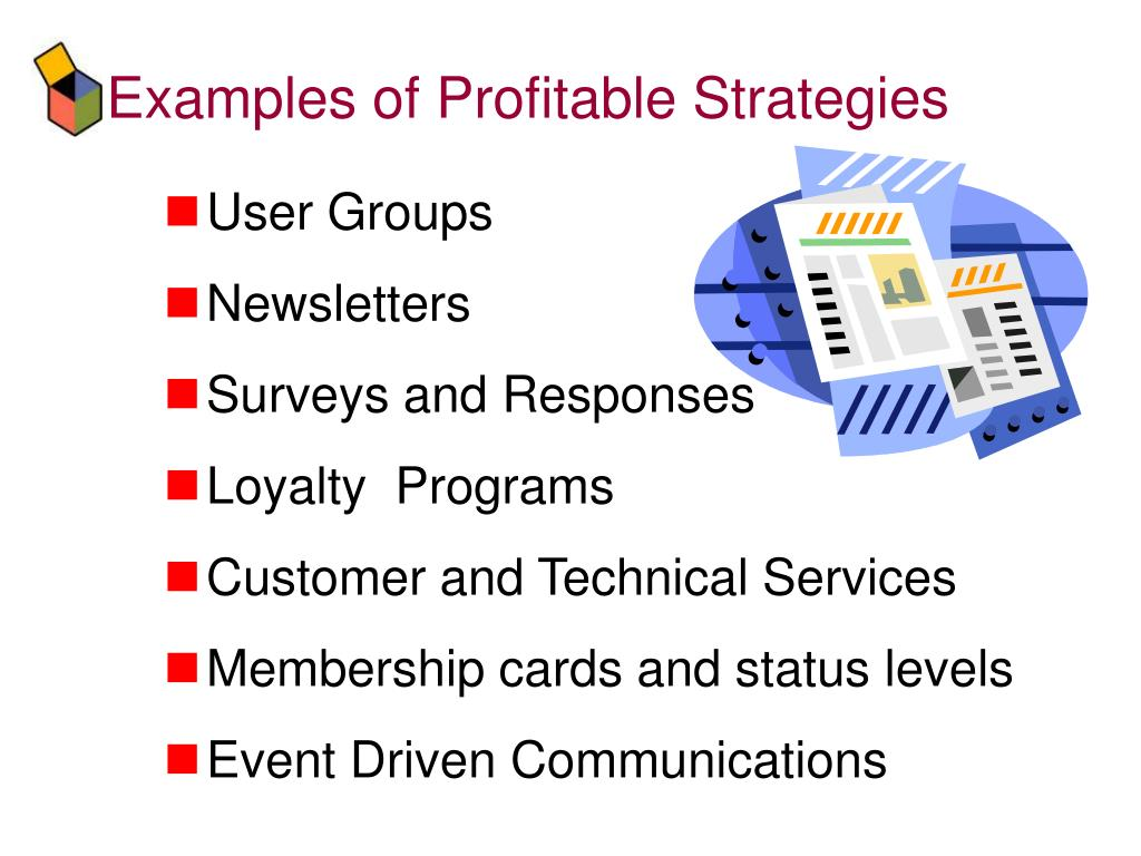 Examples of Profitable Strategies