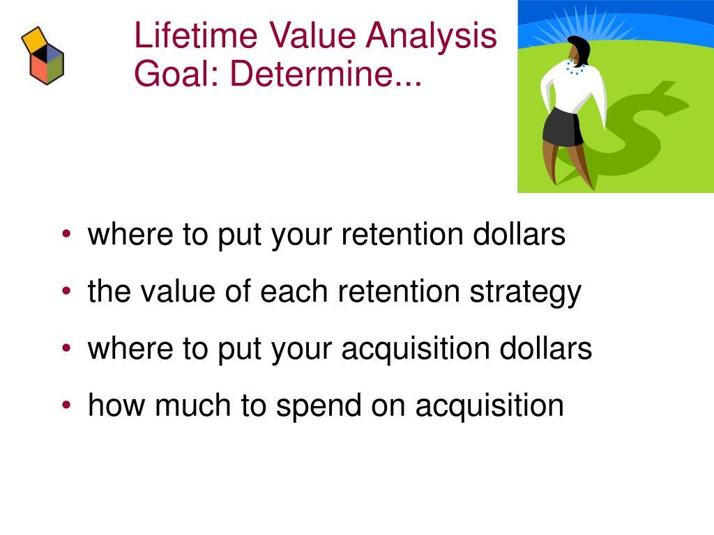 Lifetime Value Analysis