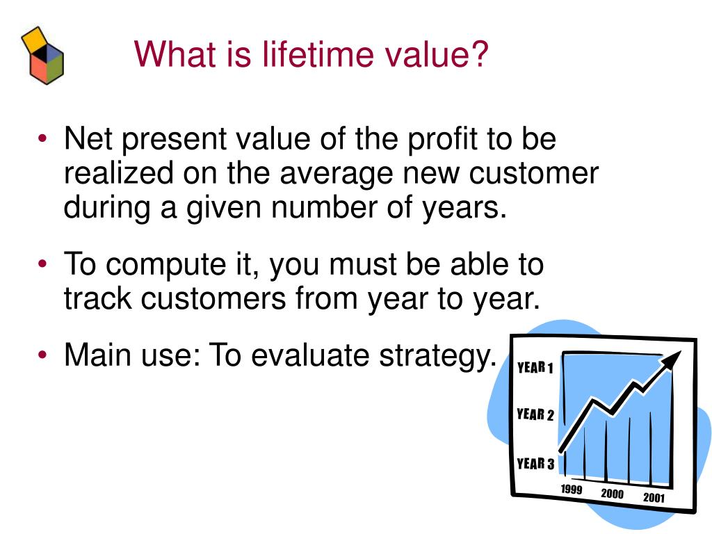 What is lifetime value?