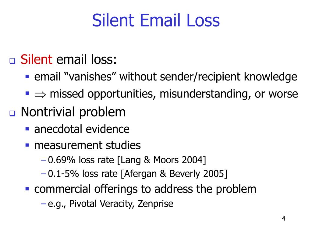 Silent Email Loss