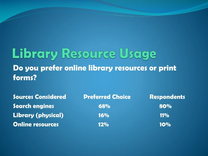 Library Resource Usage