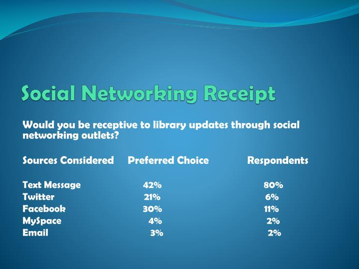 Social Networking Receipt