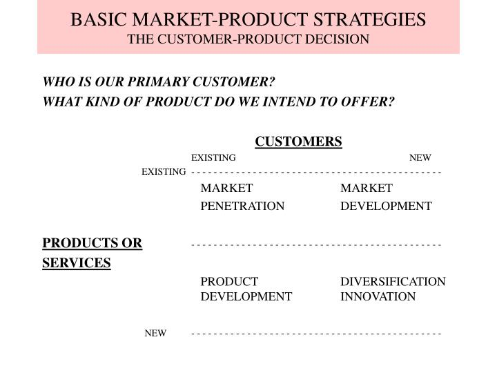 Basic market product strategies the customer product decision