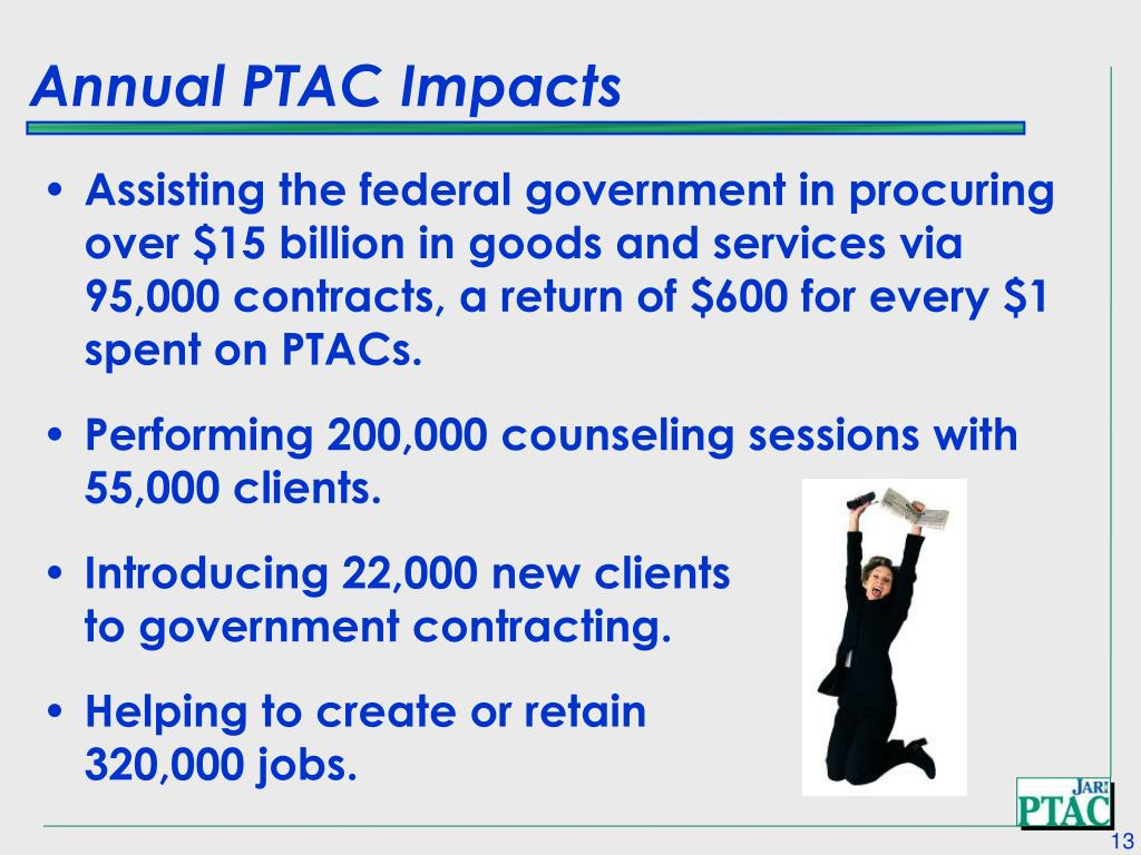 Annual PTAC Impacts