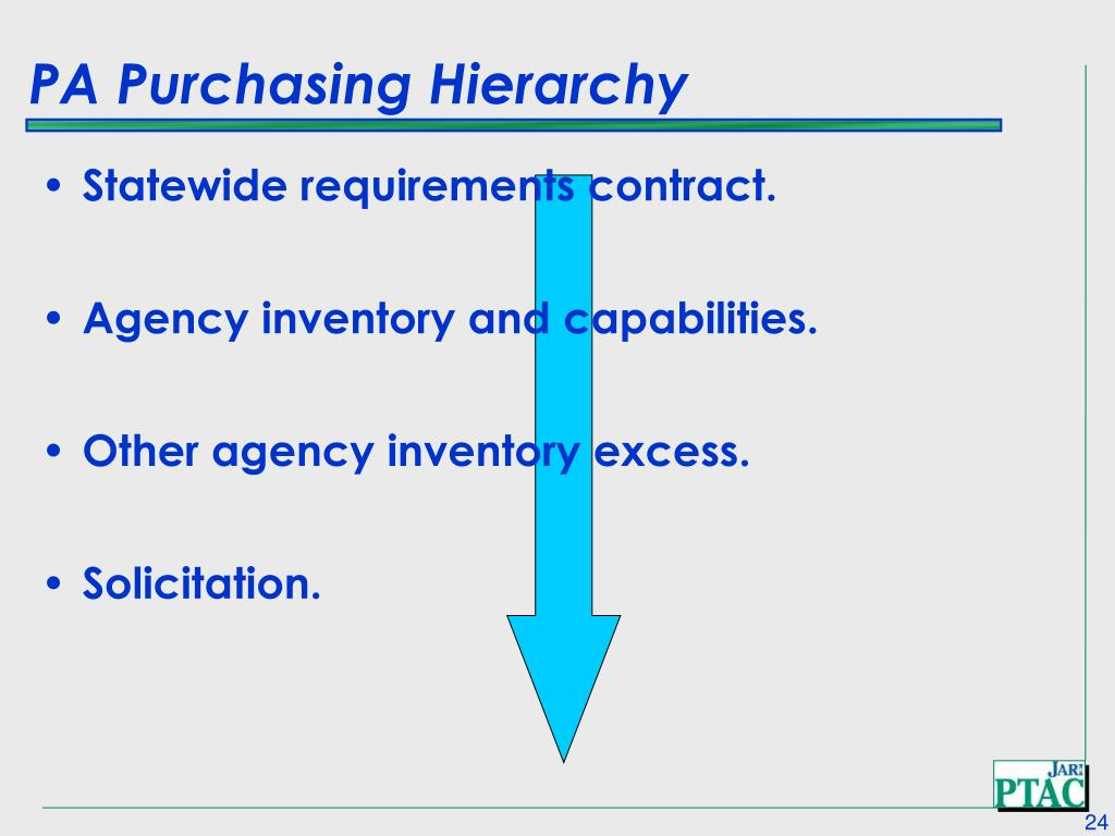 PA Purchasing Hierarchy