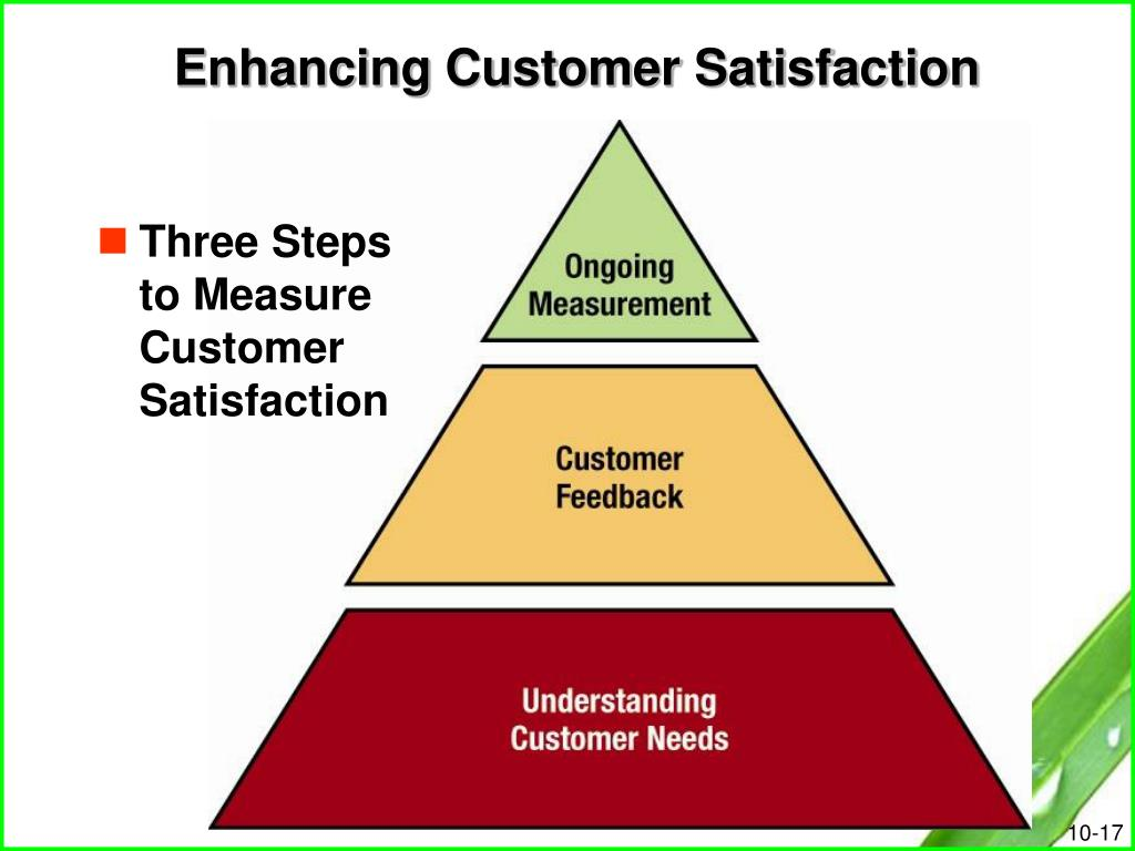 Enhancing Customer Satisfaction
