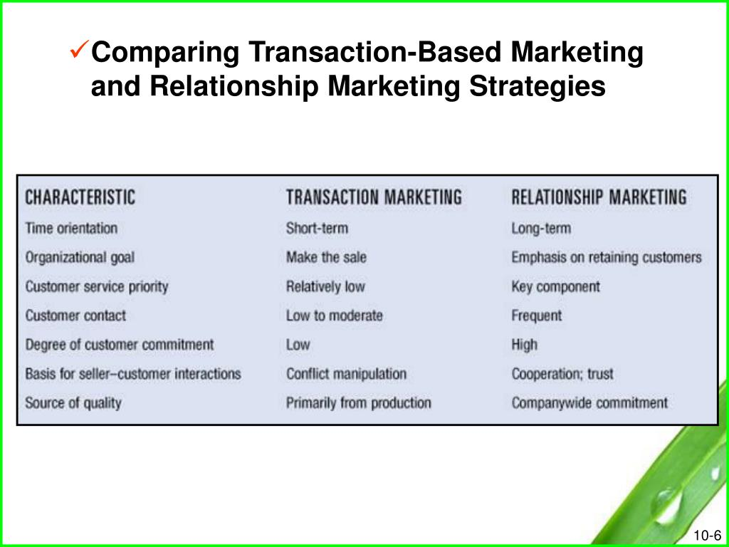 Comparing Transaction-Based Marketing and Relationship Marketing Strategies