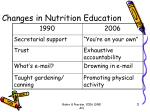 changes in nutrition education11