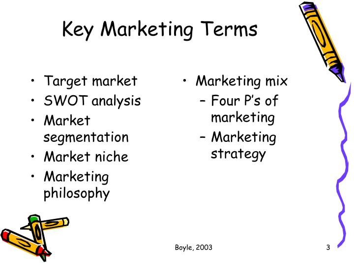 Key marketing terms