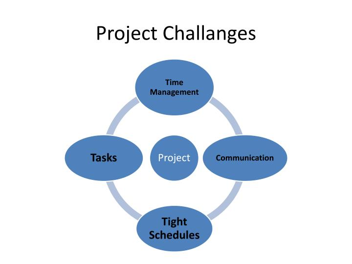 Project challanges