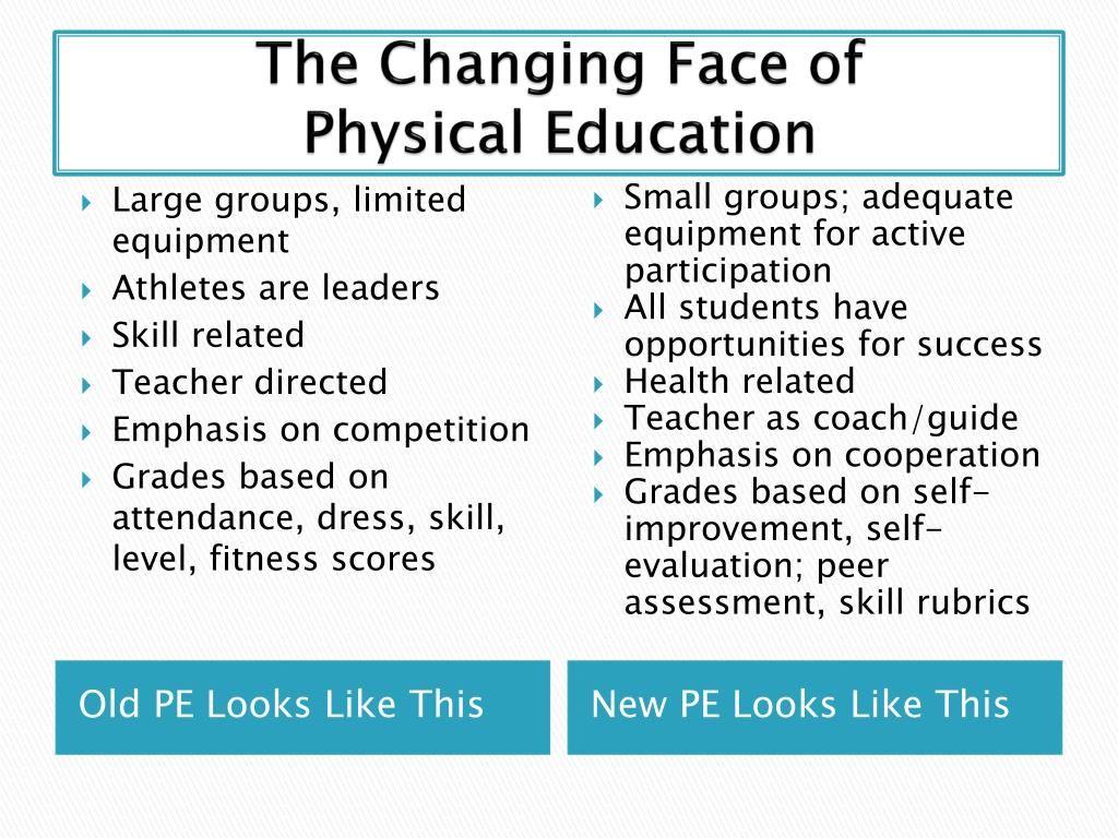 trace the historical development of physical education essay This powerpoint would show how the physical education in the philippines evolve from the primitive time up to the american period.