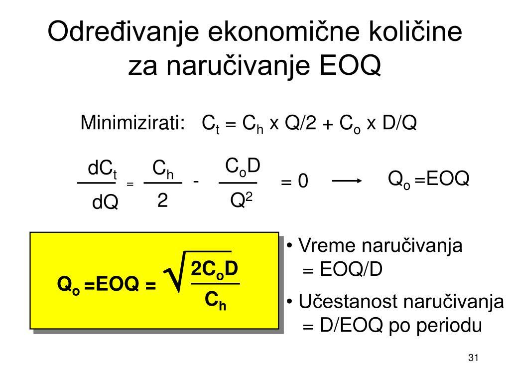Određivanje ekonomične količine za naručivanje EOQ