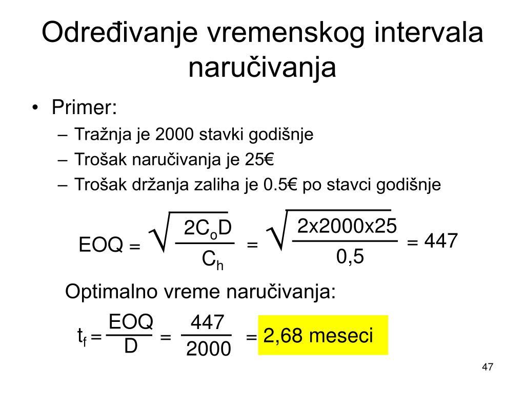 Određivanje vremenskog intervala naručivanja