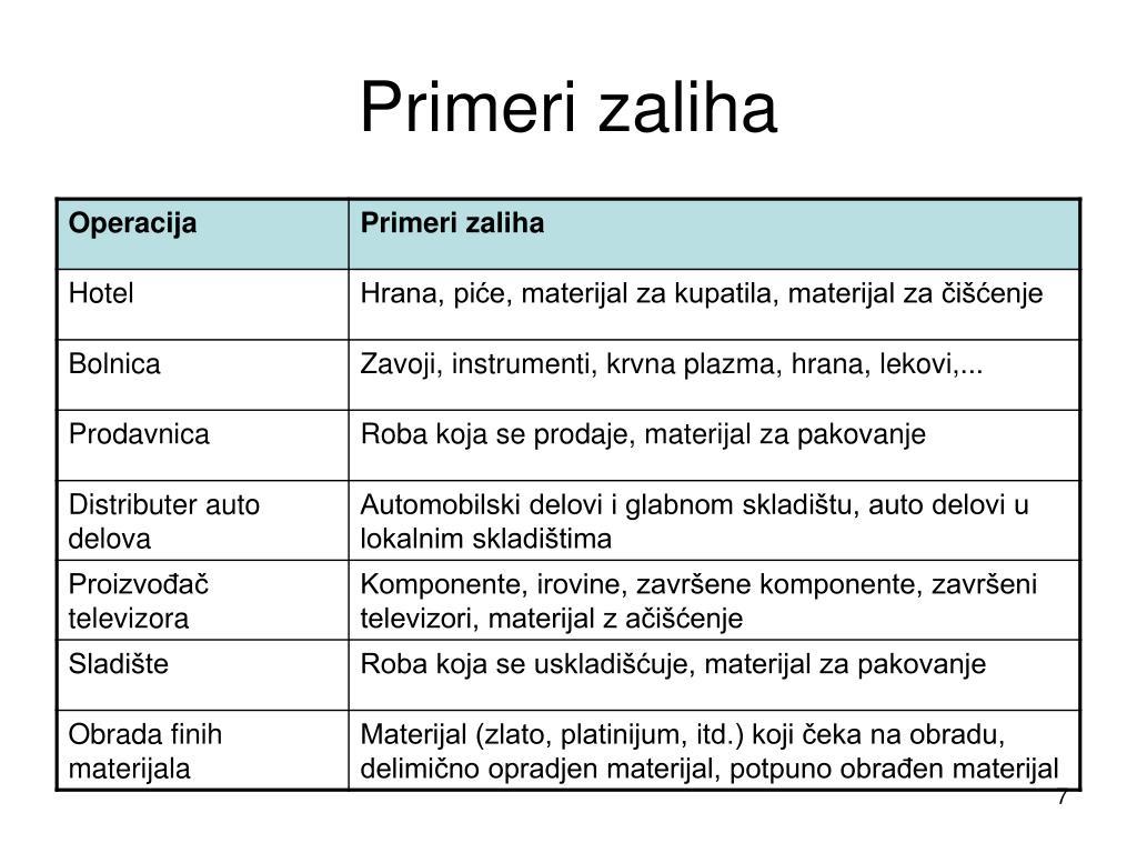 Primeri zaliha