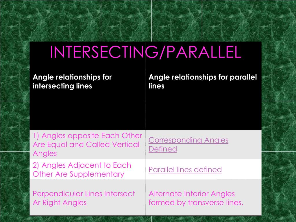INTERSECTING/PARALLEL