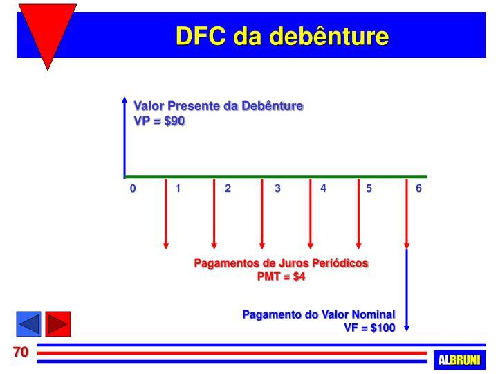 DFC da debênture