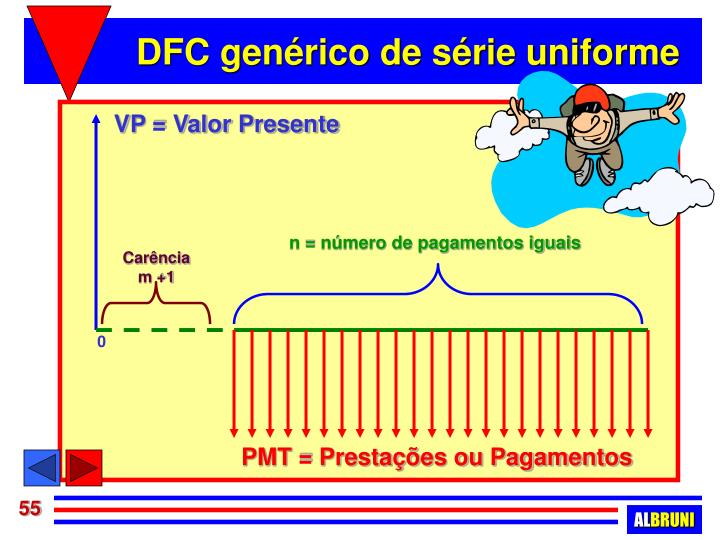 VP = Valor Presente