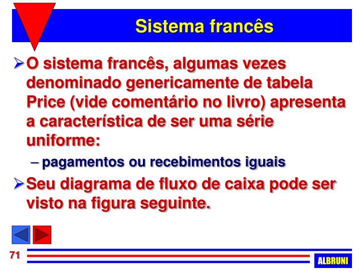 Sistema francês