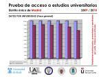 prueba de acceso a estudios universitarios distrito nico de madrid 20 09 20 1010