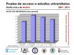 prueba de acceso a estudios universitarios distrito nico de madrid 20 09 20 1016