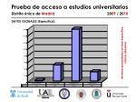 prueba de acceso a estudios universitarios distrito nico de madrid 20 09 20 1024