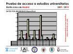 prueba de acceso a estudios universitarios distrito nico de madrid 20 09 20 1025