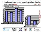 prueba de acceso a estudios universitarios distrito nico de madrid 20 09 20 105