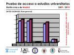 prueba de acceso a estudios universitarios distrito nico de madrid 20 09 20 106