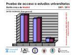 prueba de acceso a estudios universitarios distrito nico de madrid 20 09 20 107