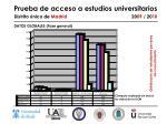 prueba de acceso a estudios universitarios distrito nico de madrid 20 09 20 108