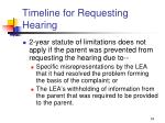 timeline for requesting hearing