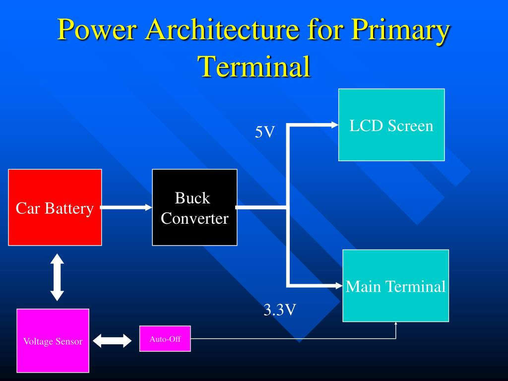 Power Architecture for Primary Terminal