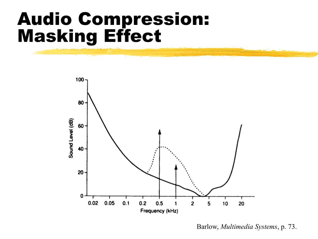 Audio Compression:
