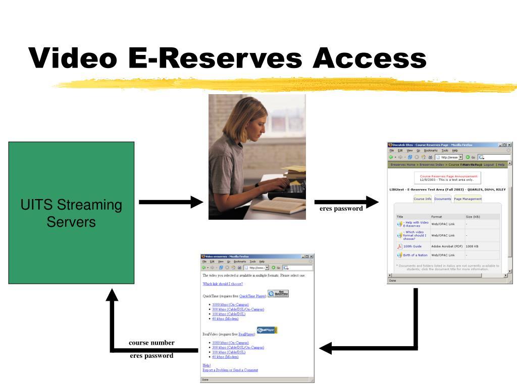 Video E-Reserves Access