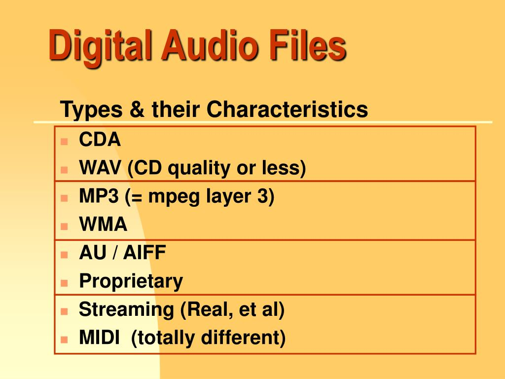 Digital Audio Files