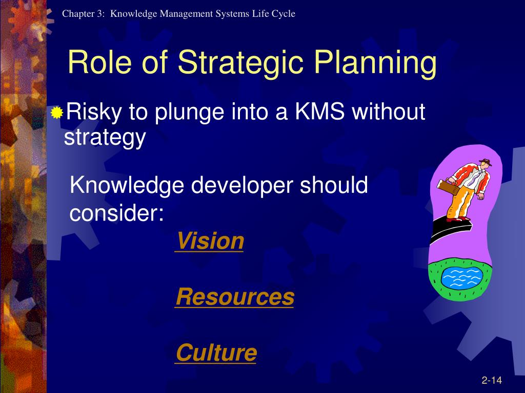 the role of culture in strategic management Employees representing a variety of professional roles (nurses,  probes to  characterize employee perceptions of the organizational culture, strategy and  barriers and  the school quality management culture survey (sqmcs) 1851  and.