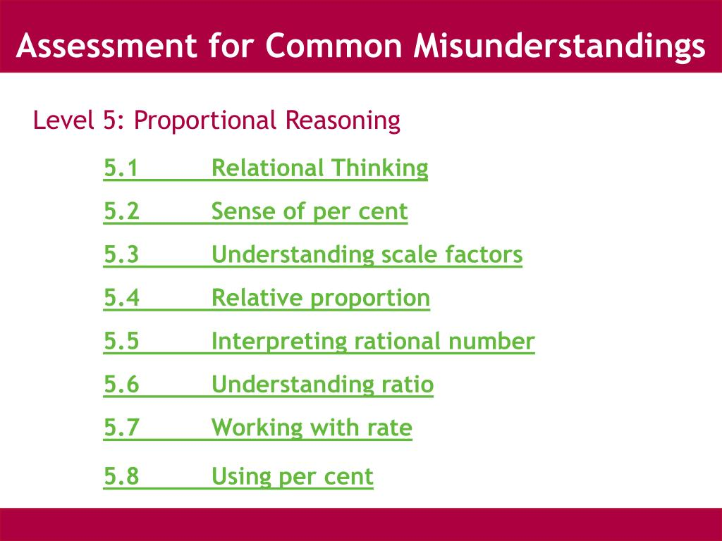 Assessment for Common Misunderstandings