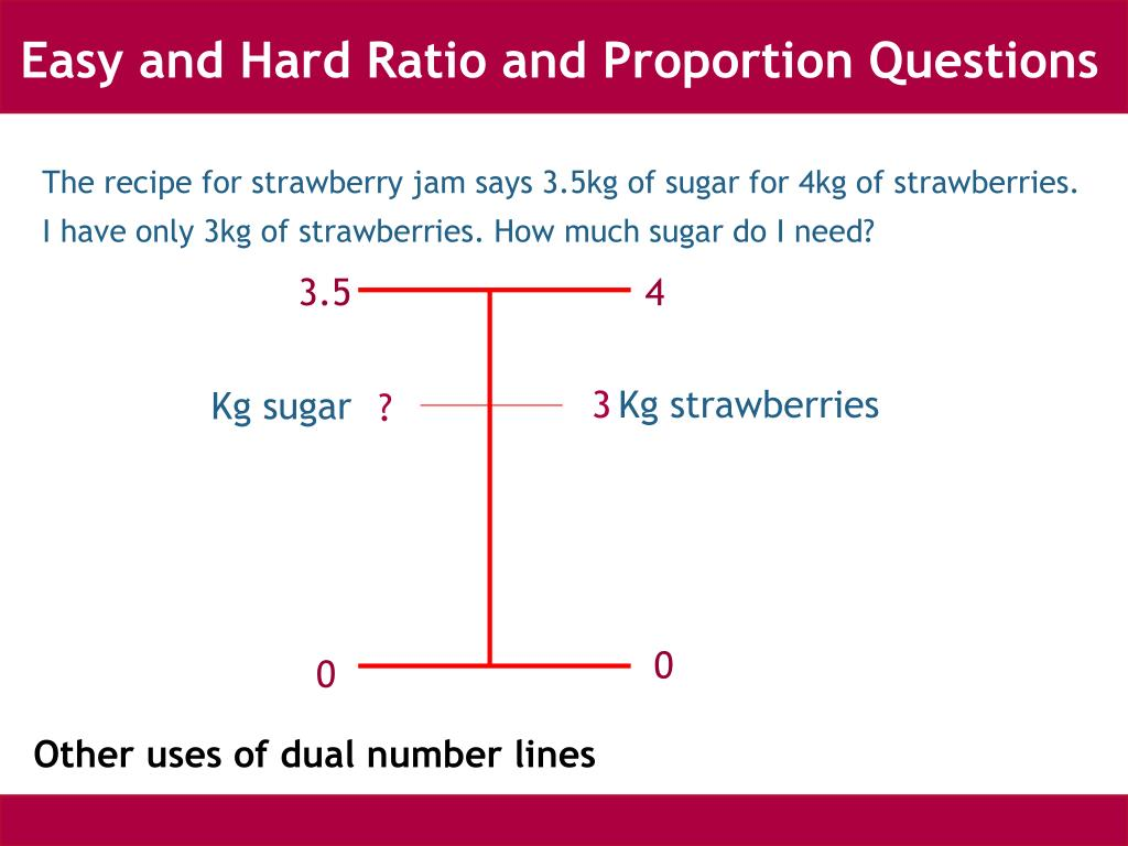 The recipe for strawberry jam says 3.5kg of sugar for 4kg of strawberries.