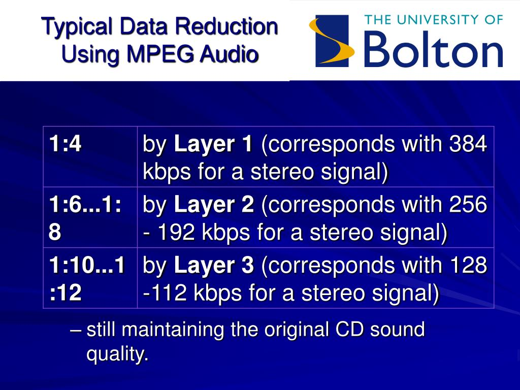 Typical Data Reduction Using MPEG Audio