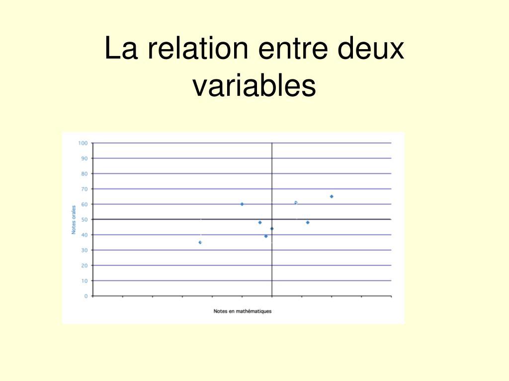 La relation entre deux variables