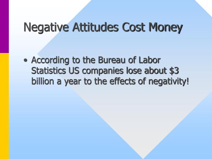 Negative Attitudes Cost Money