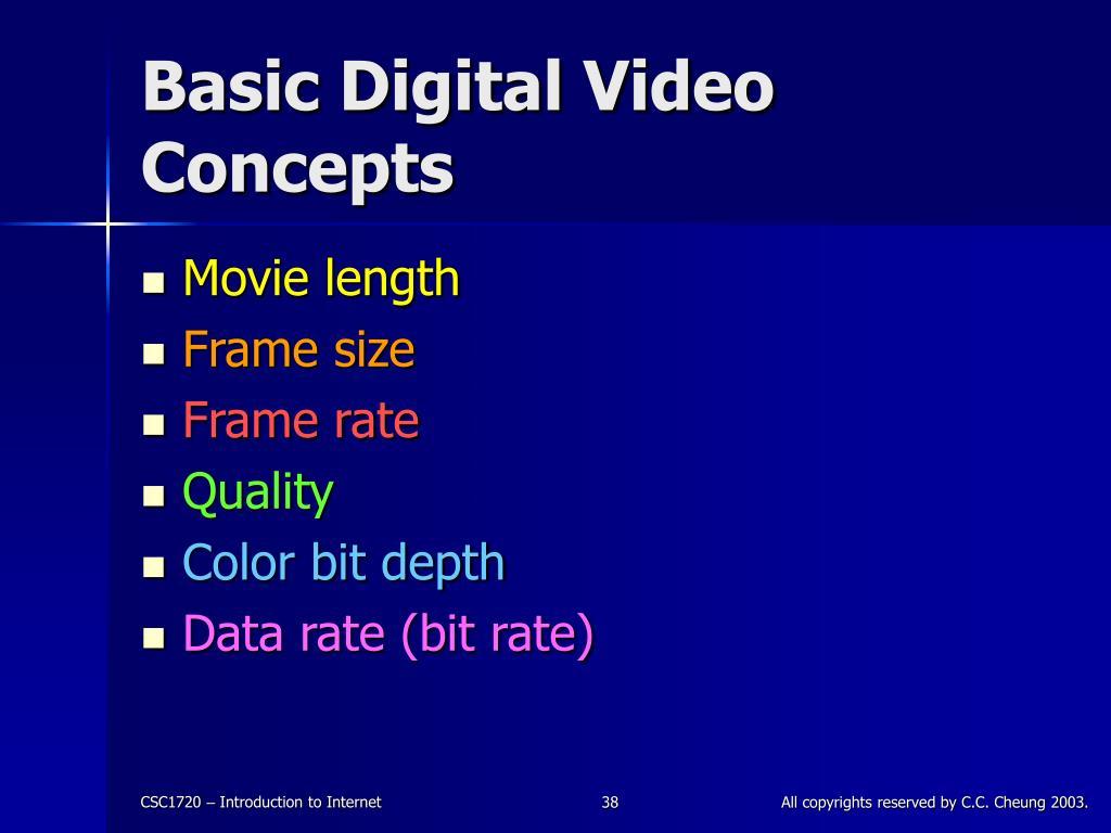 Basic Digital Video Concepts
