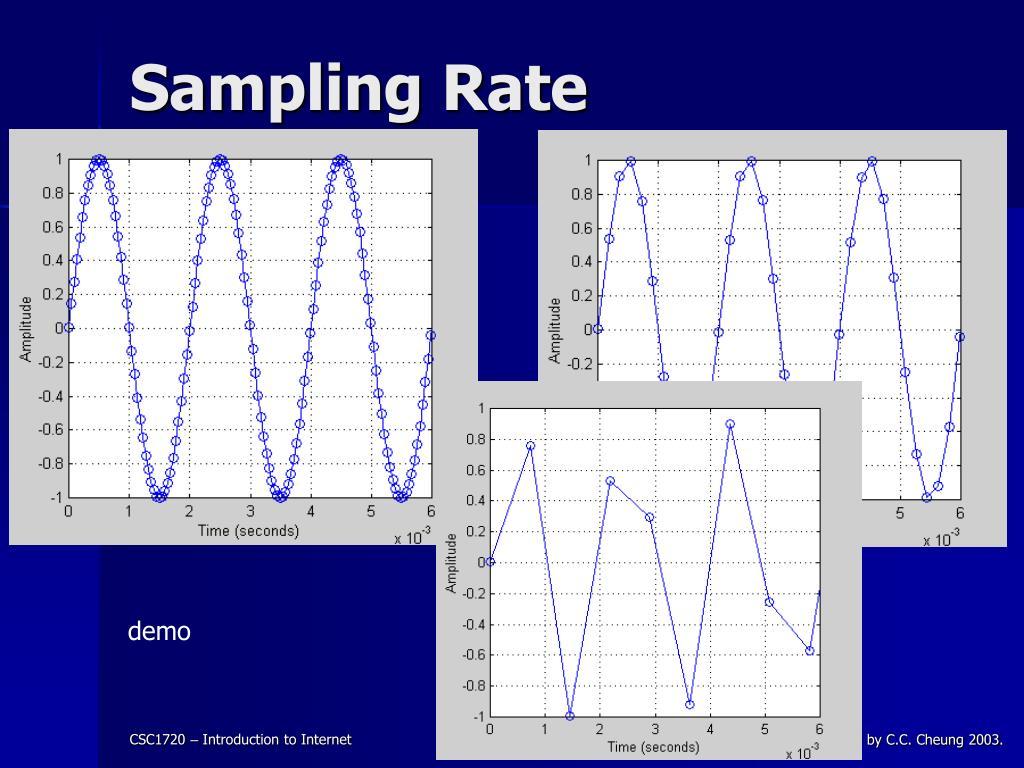 Sampling Rate